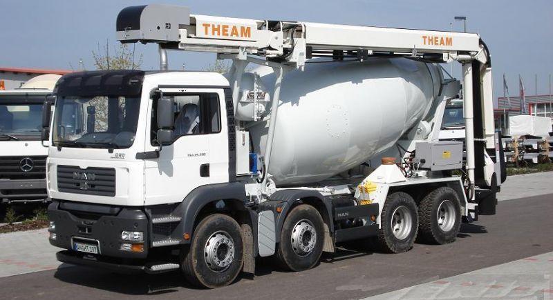 Автобетоносмеситель с лентой подачи бетона купить в тихвин купить бетон
